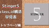 Stinger3カスタマイズ!あると嬉しいclass,id構造早見表 -トップページ編-