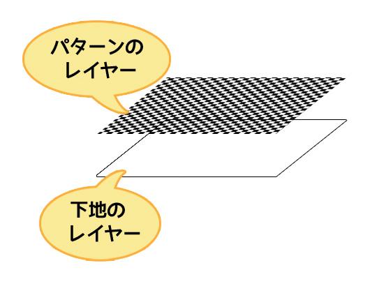 横から見たイメージ