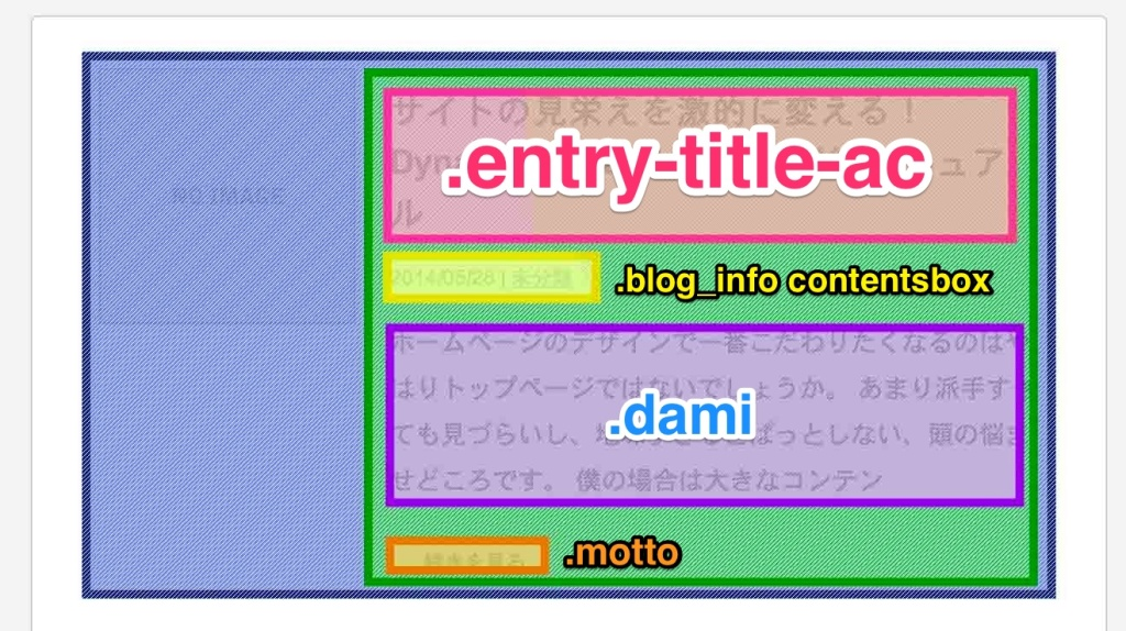 .entry-contentの中身