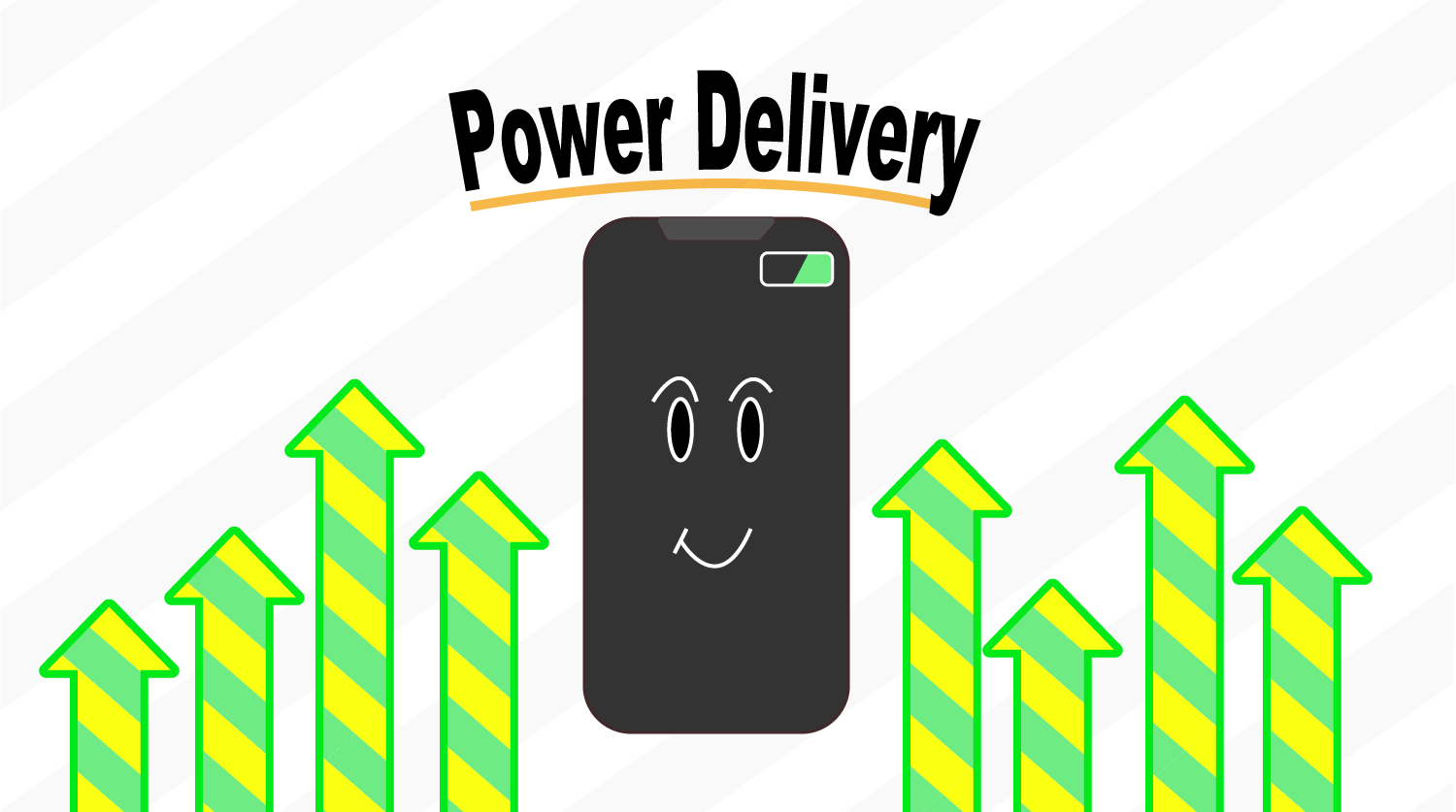 超急速充電Power Delivery