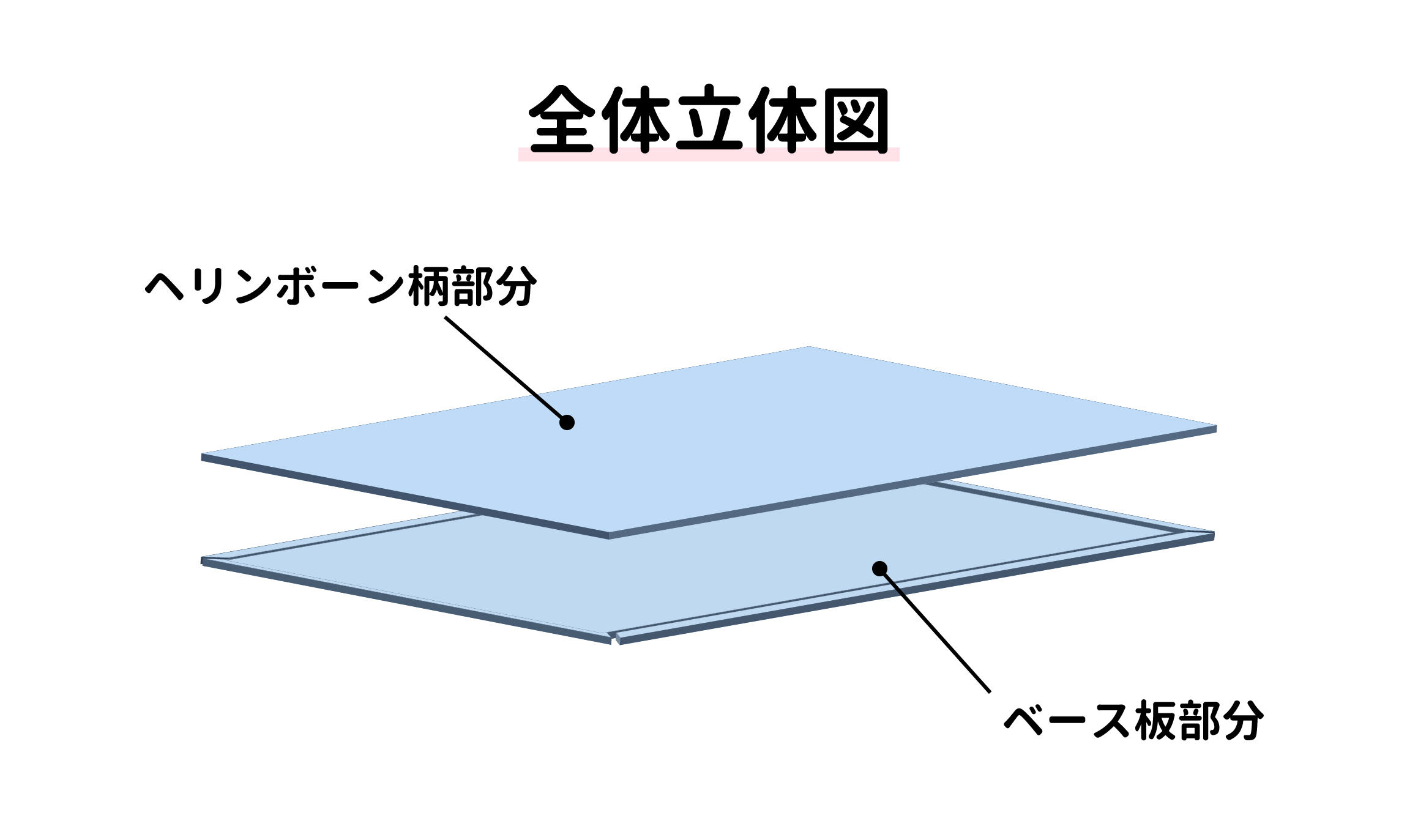 基本の全体立体図